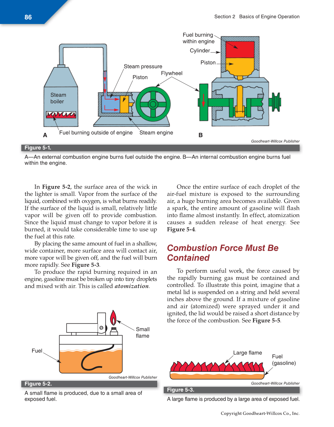 printable small gas engines 11th edition page 86  [ 1281 x 1638 Pixel ]