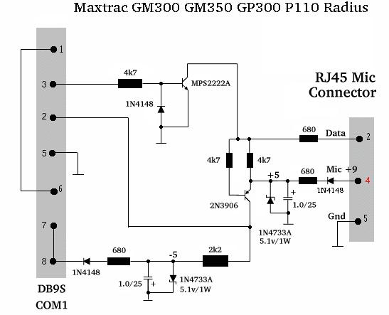 Motorola Programming software GM300 GP300