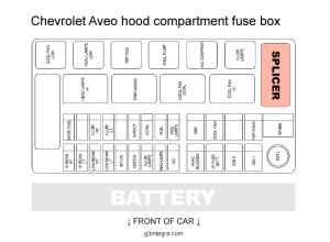 SIDE JOB: Chevy Aveo lights not working « Acura Integra