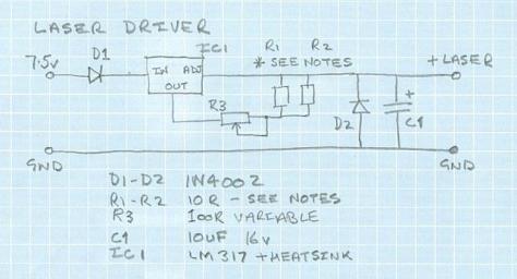 Laser Driver