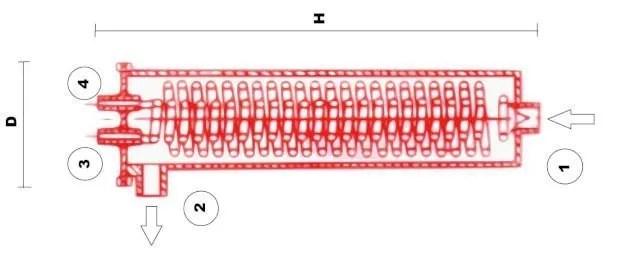 scambiatore serpentina schema installazione