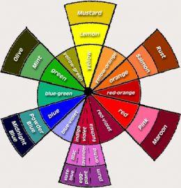 Rozeta culorilor