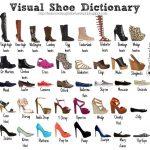 Baze si fundamente: Tipurile de pantofi