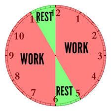 Tehnica Pomodoro si productivitatea