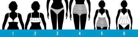 forma corporala 8 sau lingura