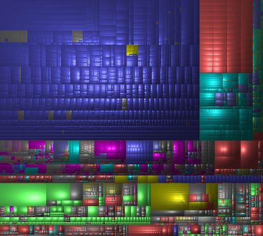 My disk usage