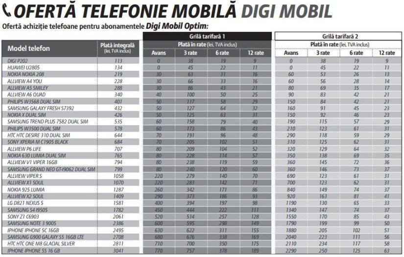 Oferta telefoane in rate Digi Mobil