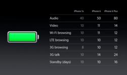 iPhone 6 poza 5