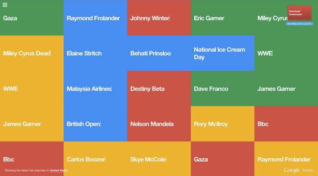google-trends-visualizer