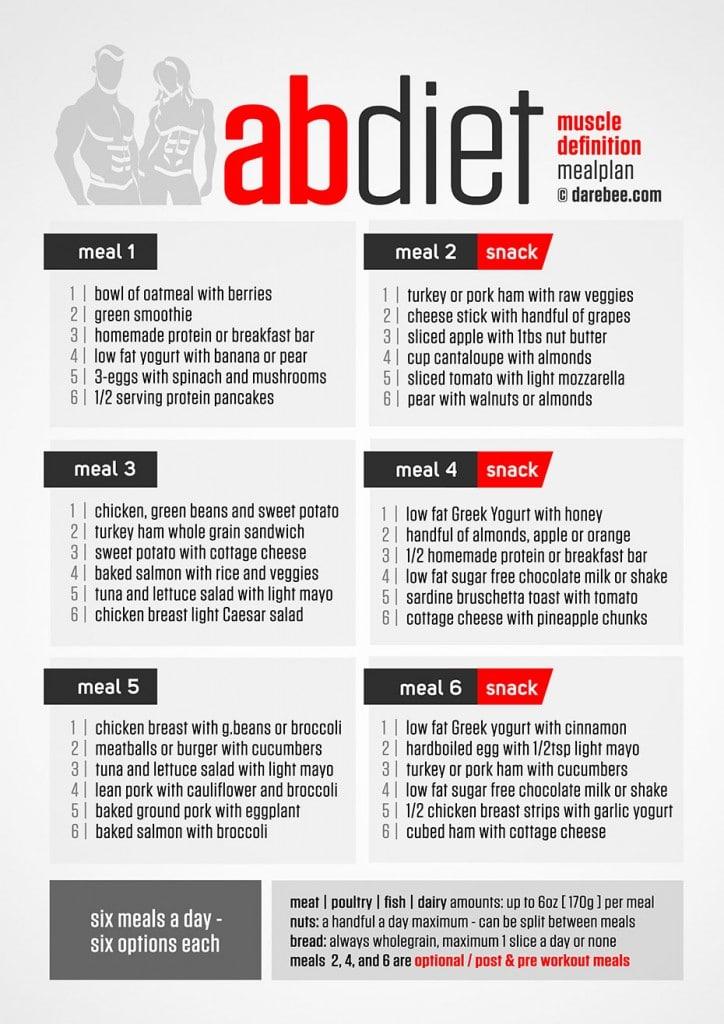 ab-diet
