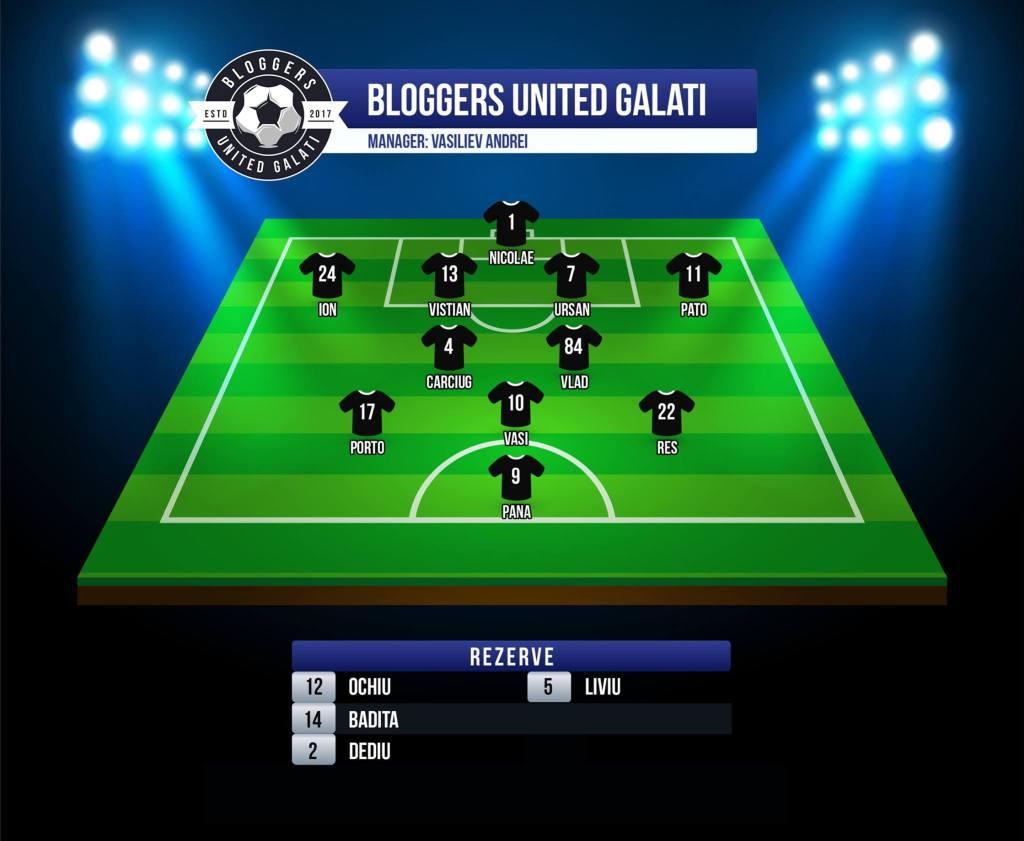 Bloggers United Galati