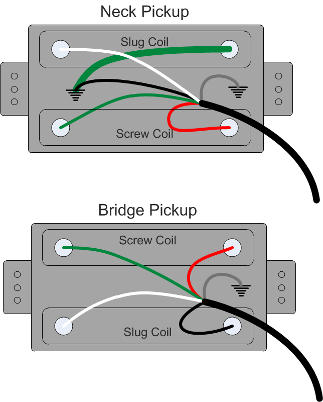 double humbucker wiring diagram stuffy nose guild pickup gad s ramblings
