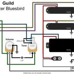 Prs Wiring Diagram Push Pull Lotus In Water Plant Emg 3 Pickups Kit Solutions