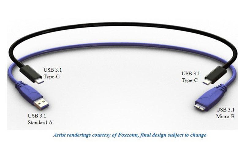 cablul-usb-reversibil