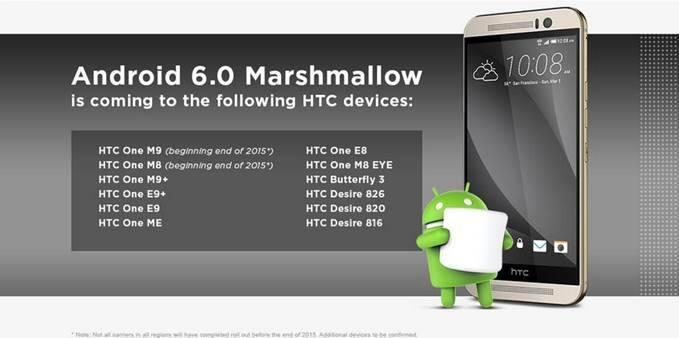 Lista telefoanelor HTC care vor primi Android 6.0