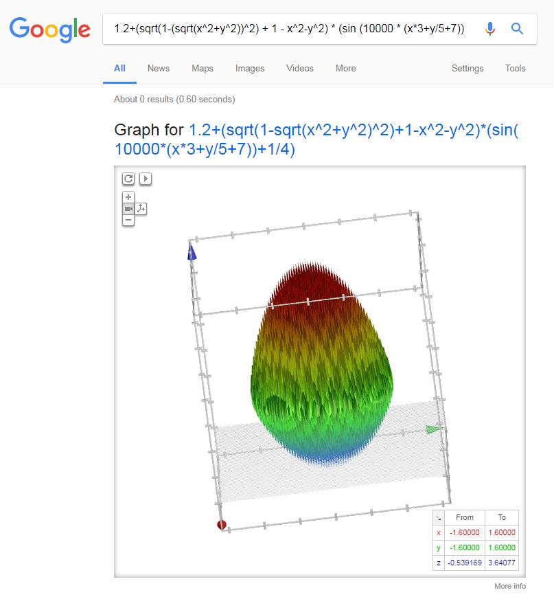 Animated 3D rotating Google Eastern Egg