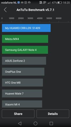 AnTuTu Huawei Mate S