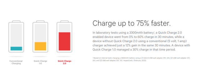 Android phones with Quick Charge feature