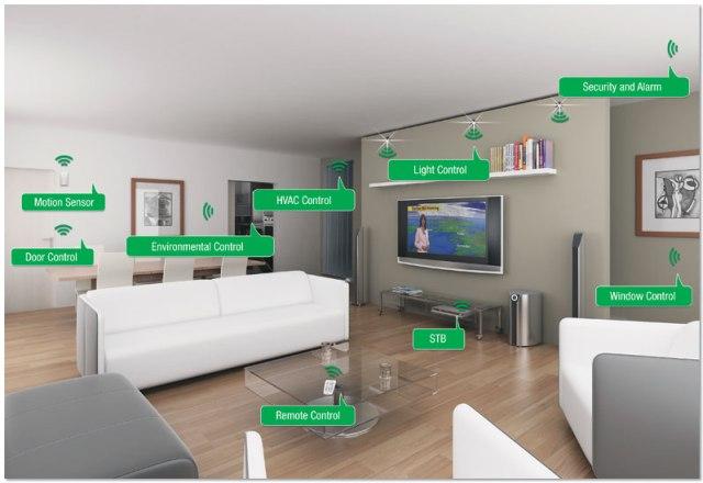 Internet connected homes, smart homes, internet homes, homes based on internet connectivity