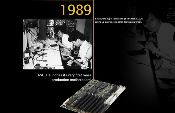 ASUS History