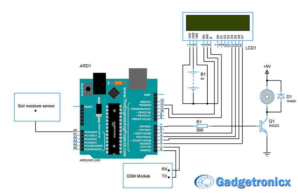 Machine Schematics Free Image About Wiring Diagram And Schematic