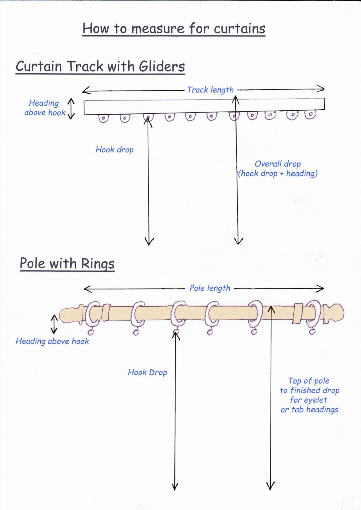 How To Measure A Curtain Ring Gopelling Net