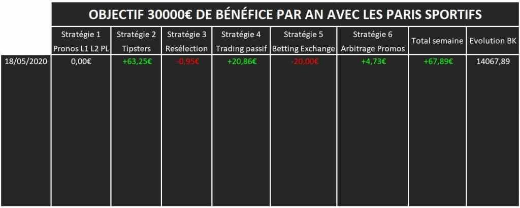 Objectif 30K€ paris sportifs mai 2020