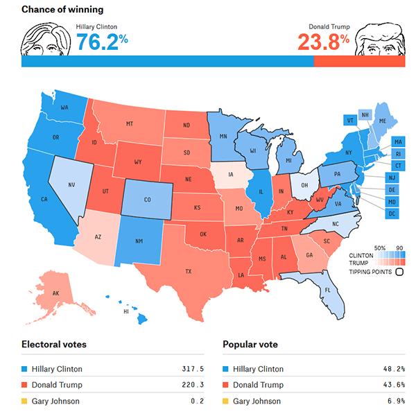usa-elezioni-2016-sondaggi-4-ottobre-2016