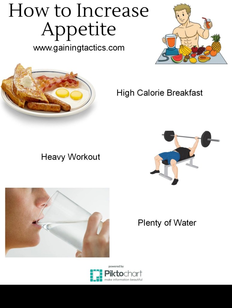How to Increase Appetite and Gain Weight