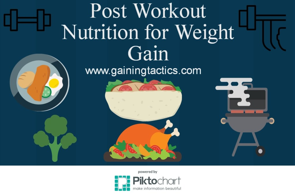 Post Workout Nutrition for Weight Gain