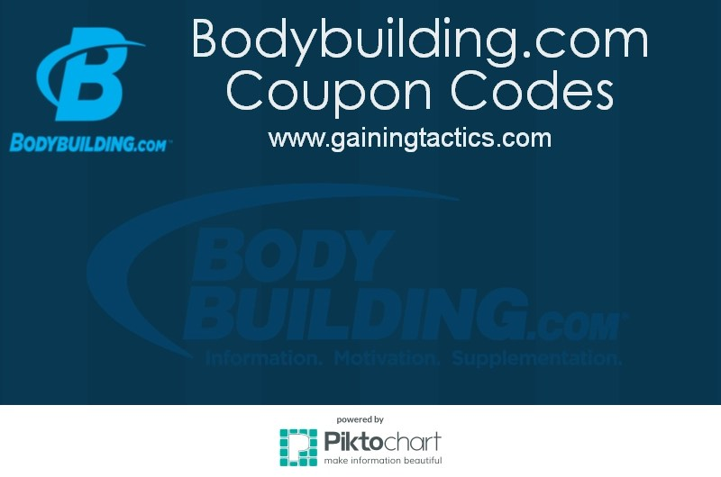 BodyBuilding Coupons 2016