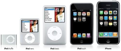 El iPod cumple 14 años de existir