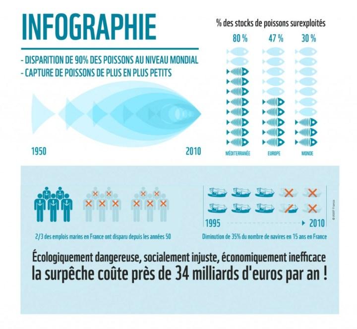 infographie_peche
