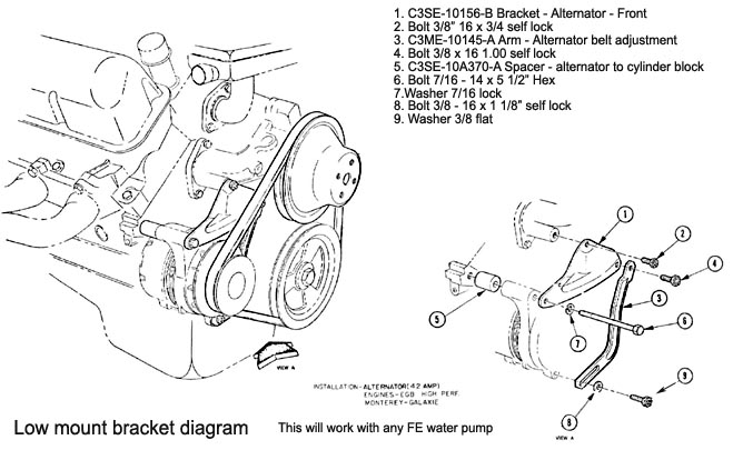 Alternator Conversion Schematic