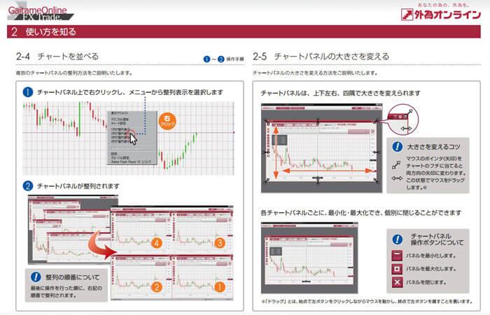 外為オンラインのチャート表示方法