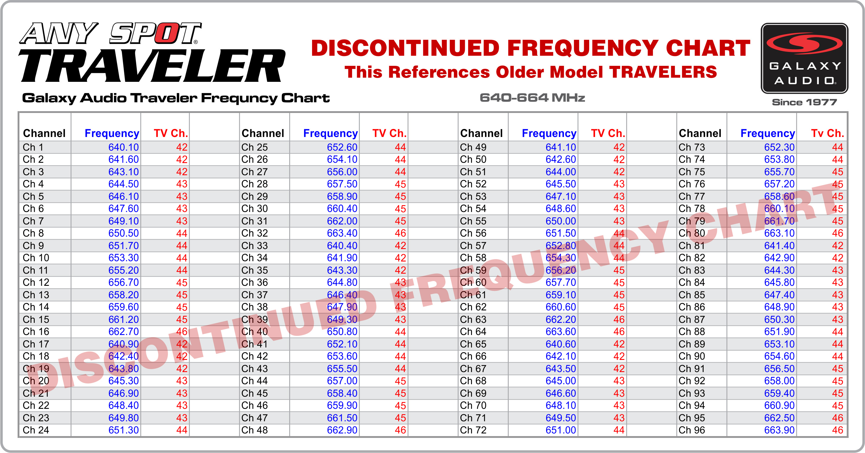 what is a frequency diagram nissan maxima wiring galaxy audio tv10 portable pa system
