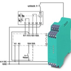 Difference Between Circuit And Wiring Diagrams Phone Socket Diagram Uk Safety Relays How Where Work A Phoenix Contact Relay