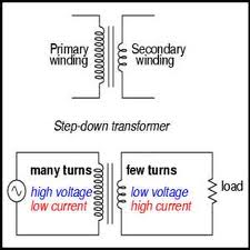 transformer diagram and how it works 2004 buick lesabre belt transformers explaining the basics of step down