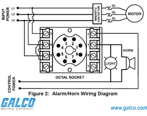 201A  Sym  Protection Relays | Galco Industrial Electronics