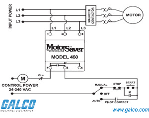 460  Sym  Protection Relays | Galco Industrial