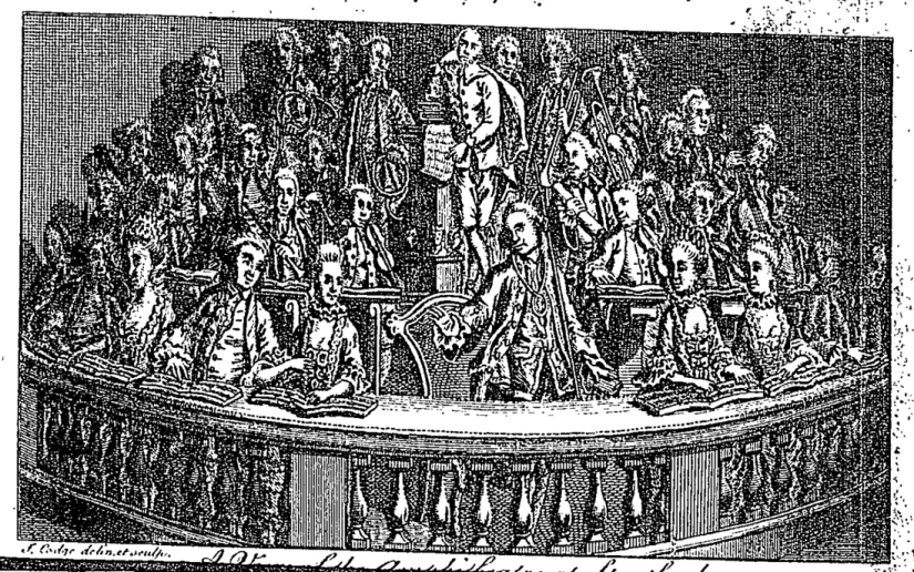 An etching of David Garrick performing his Ode to Shakespeare at the 1769 Stratford Jubilee. Behind him is a statue of Shakespeare surrounded by a small orchestra. To either side of Garrick sit singers waiting to perform songs from Shakespeare's plays. The image is from: The dramatic muse; or jubilee songster, consisting of all the songs sung at the Stratford jubilee: likewise, the newest and most favourite airs, songs, and catches, sung at the playhouses and public gardens. Printed for J. Roson, no. 54. St. Martin's Le Grand, [1777?]. Eighteenth Century Collections Online, http://link.galegroup.com/apps/doc/CW0116081171/GDCS?u=bham_uk&sid=GDCS&xid=e270e172.