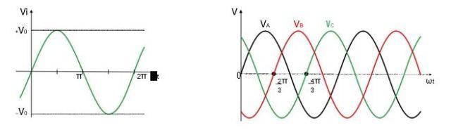 calidad de energia - variacion de voltaje