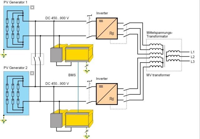proteccion-aislamiento-sistemas-fotovoltaicos