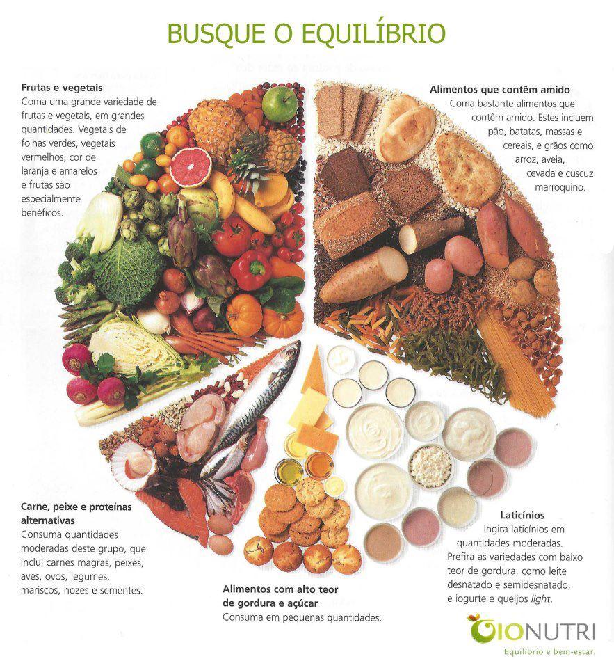 Imagem exemplificando o equilíbrio na alimentação