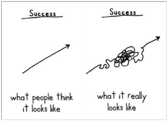 Babs-Rangaiah-What-People-Think-Success-Looks-Like-Vs-What-It-Really-Looks-Like-640