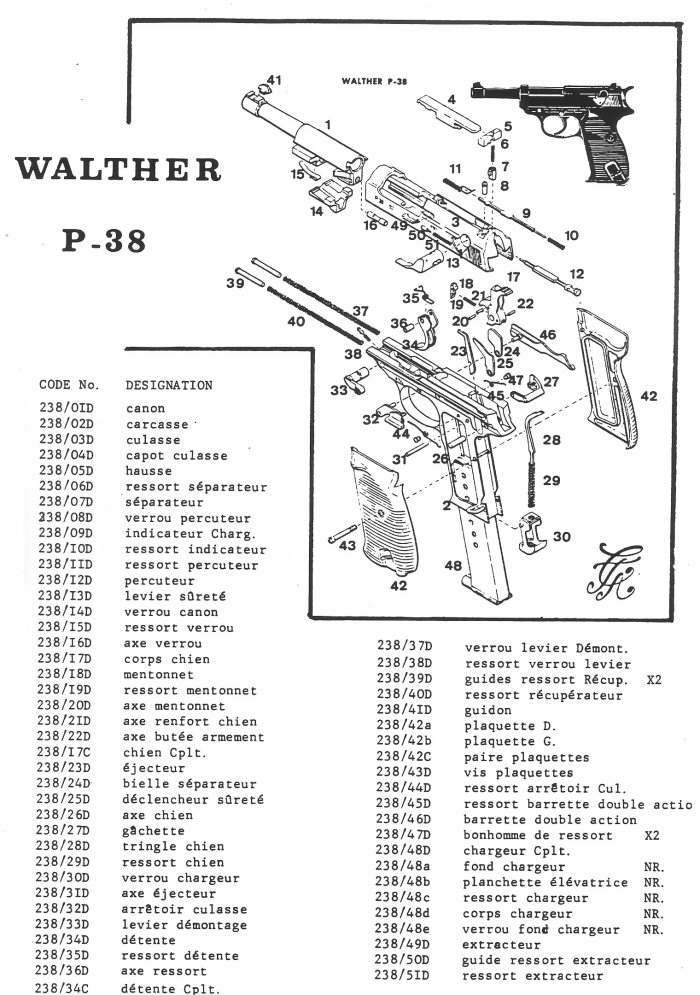 Pistolet Walther P 38