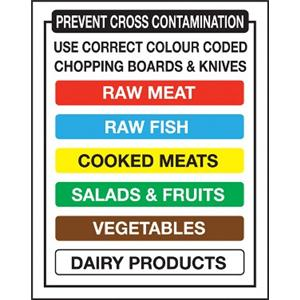 commercial restaurant kitchen mats joseph knives cutting board/knives colour code chart - cs045 | galgorm ...