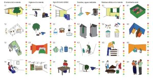 Estudo Sistemas Saneamento Básico