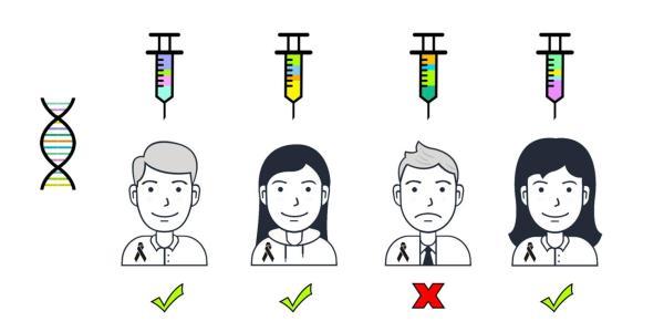 vaccini tumore
