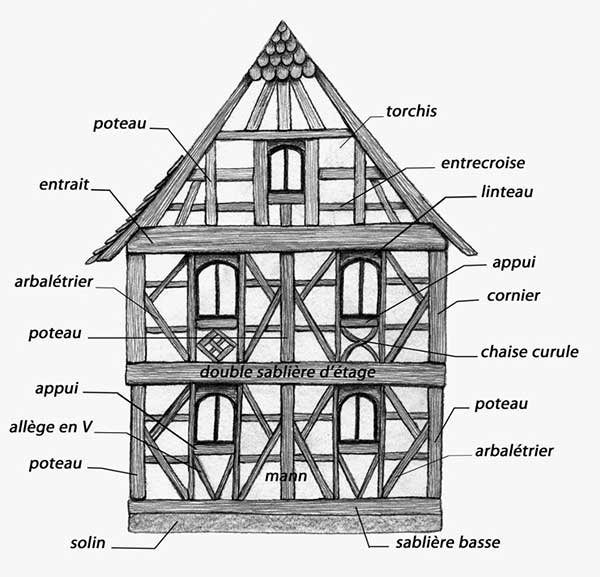 schema colombage maison